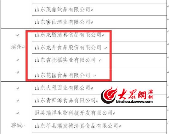 """滨州4企业上榜2016""""食安山东""""示范企业公示名单"""