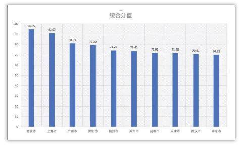 http://www.dltjiy.live/chalingluntan/175962.html